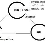3C分析の図