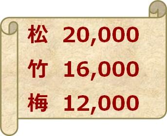 松竹梅の図2