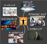 画像:今後一生稼ぎ続けるために必要な6つのスキル