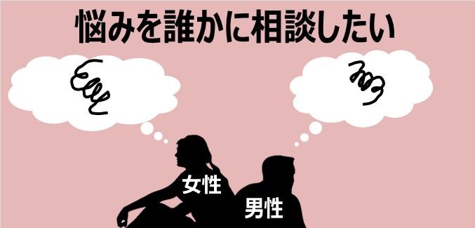 悩みを相談したい男女のイメージ画像:teahcing others管理人が自作