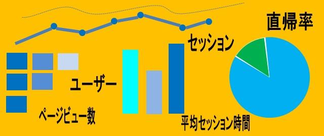 Google Analytics(グーグルアナリティクス)のイメージ画像