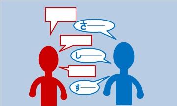 「会話のさしすせそ」「さしすせその法則」をイメージしたサムネイル画像