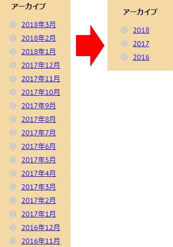 プラグイン「annual archive」を使った画面