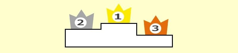 ベスト1位から3位までを表す表彰台