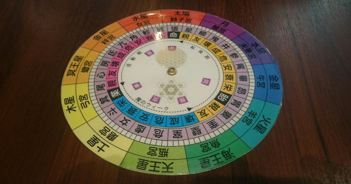 宿曜占星盤の画像
