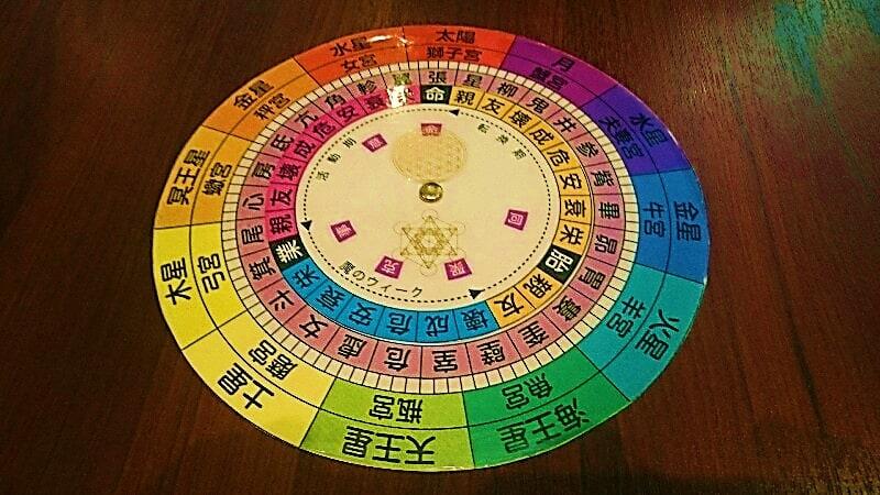 自分の宿を占うための宿曜占星盤